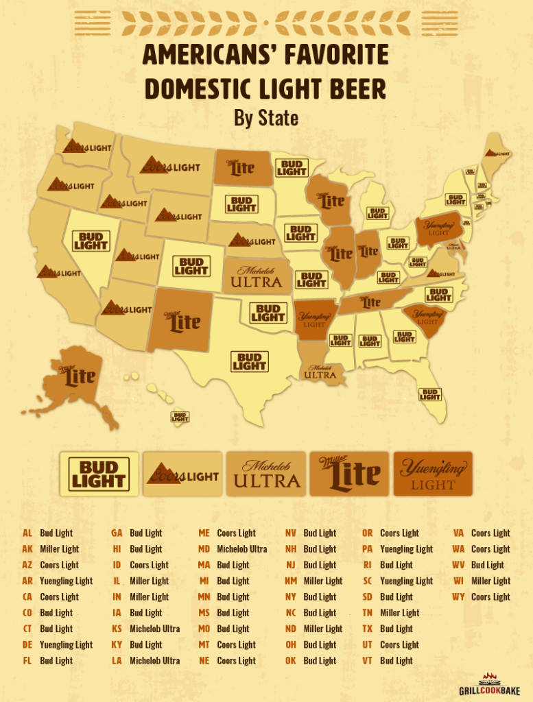 U.S. map of the most popular domestic light beer in each state